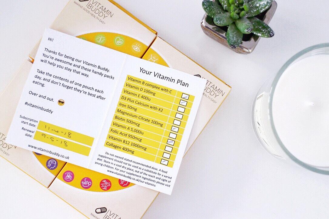 Recommended Vitamin Checklist